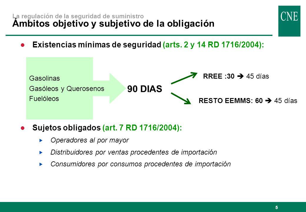5 Existencias mínimas de seguridad (arts. 2 y 14 RD 1716/2004): Sujetos obligados (art. 7 RD 1716/2004): Operadores al por mayor Distribuidores por ve