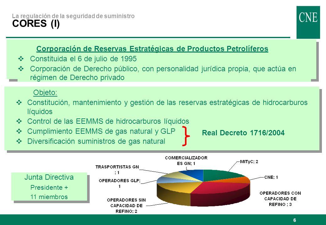 6 La regulación de la seguridad de suministro CORES (I) Corporación de Reservas Estratégicas de Productos Petrolíferos Constituida el 6 de julio de 19