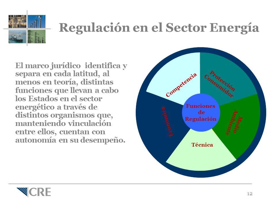 12 El marco jurídico identifica y separa en cada latitud, al menos en teoría, distintas funciones que llevan a cabo los Estados en el sector energético a través de distintos organismos que, manteniendo vinculación entre ellos, cuentan con autonomía en su desempeño.