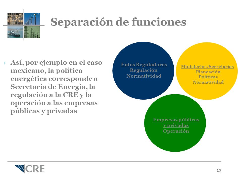 13 Separación de funciones Así, por ejemplo en el caso mexicano, la política energética corresponde a Secretaría de Energía, la regulación a la CRE y la operación a las empresas públicas y privadas Ministerios/Secretarías Planeación Políticas Normatividad Entes Reguladores Regulación Normatividad Empresas públicas y privadas Operación