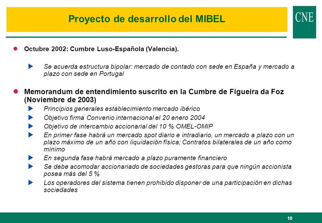10 lOctubre 2002: Cumbre Luso-Española (Valencia). Se acuerda estructura bipolar: mercado de contado con sede en España y mercado a plazo con sede en