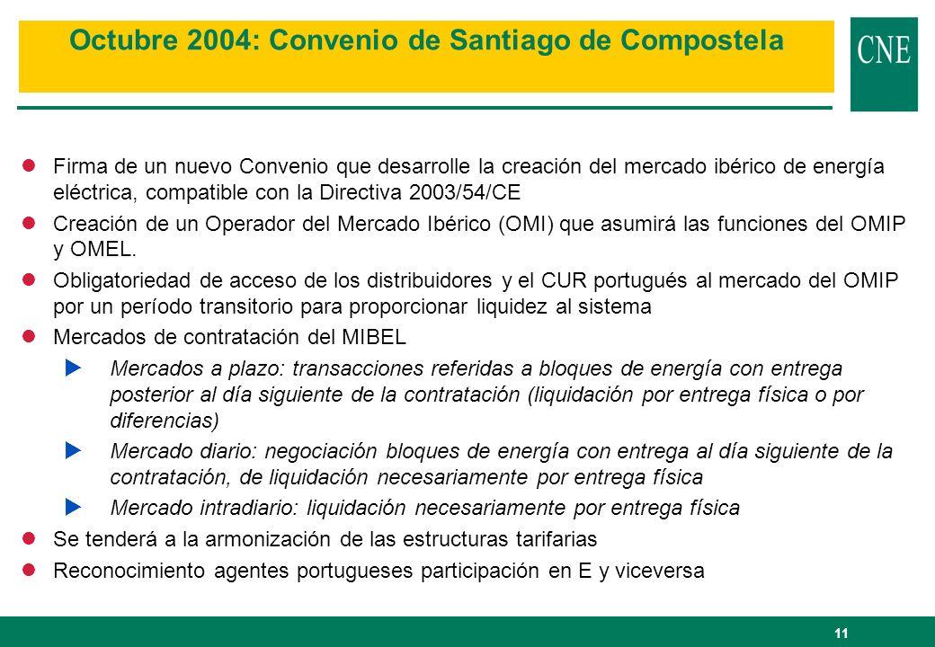 11 lFirma de un nuevo Convenio que desarrolle la creación del mercado ibérico de energía eléctrica, compatible con la Directiva 2003/54/CE lCreación d