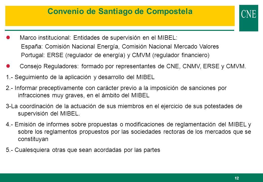 12 Convenio de Santiago de Compostela l Marco institucional: Entidades de supervisión en el MIBEL: España: Comisión Nacional Energía, Comisión Naciona