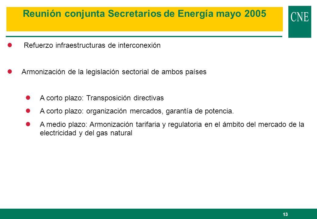 13 Reunión conjunta Secretarios de Energía mayo 2005 l Refuerzo infraestructuras de interconexión lArmonización de la legislación sectorial de ambos p