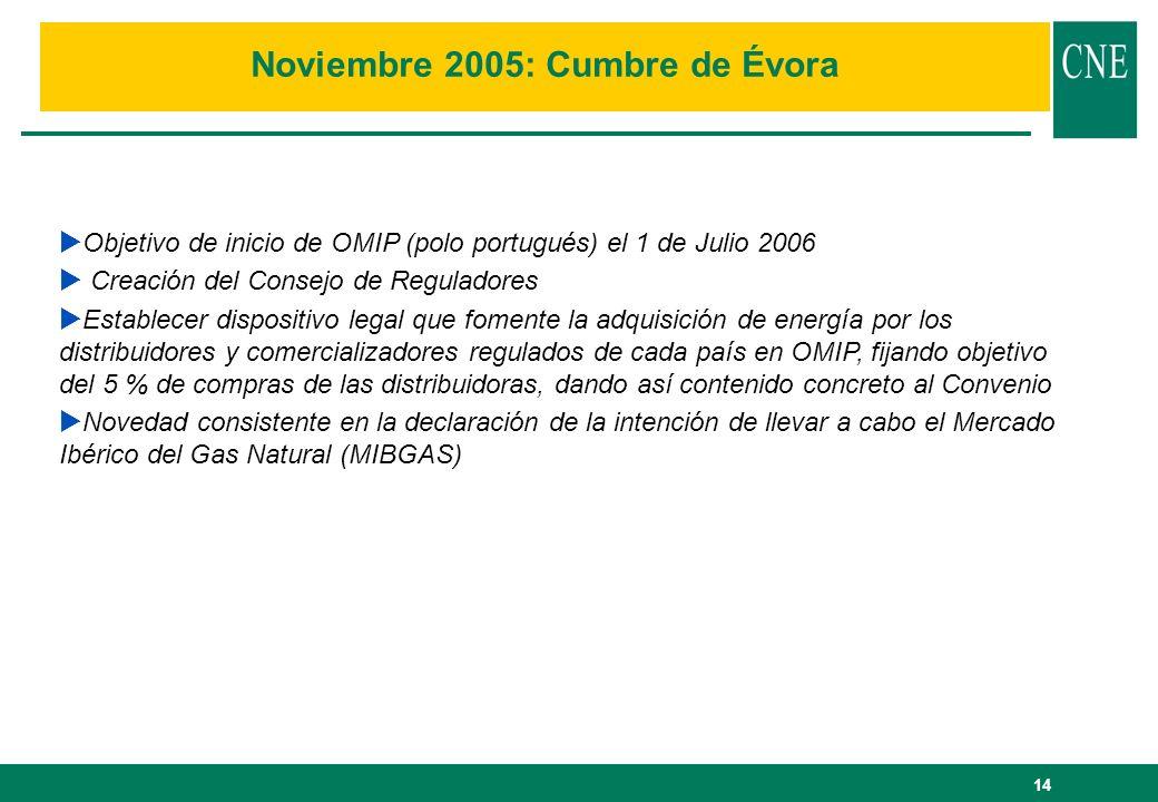 14 Noviembre 2005: Cumbre de Évora Objetivo de inicio de OMIP (polo portugués) el 1 de Julio 2006 Creación del Consejo de Reguladores Establecer dispo