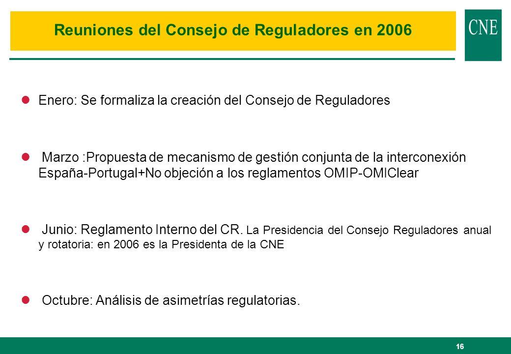16 lEnero: Se formaliza la creación del Consejo de Reguladores l Marzo :Propuesta de mecanismo de gestión conjunta de la interconexión España-Portugal
