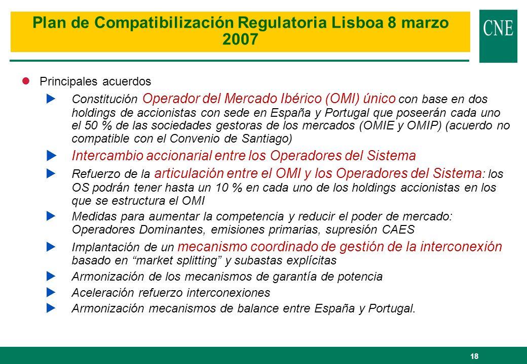 18 lPrincipales acuerdos Constitución Operador del Mercado Ibérico (OMI) único con base en dos holdings de accionistas con sede en España y Portugal q