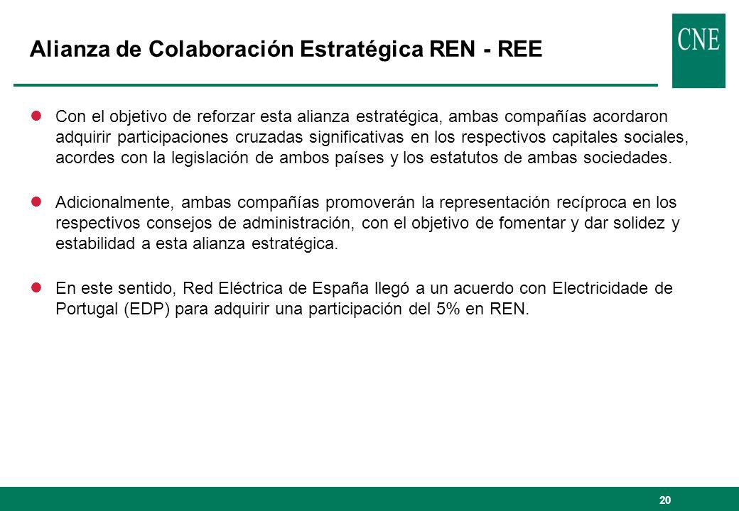 20 Alianza de Colaboración Estratégica REN - REE lCon el objetivo de reforzar esta alianza estratégica, ambas compañías acordaron adquirir participaci