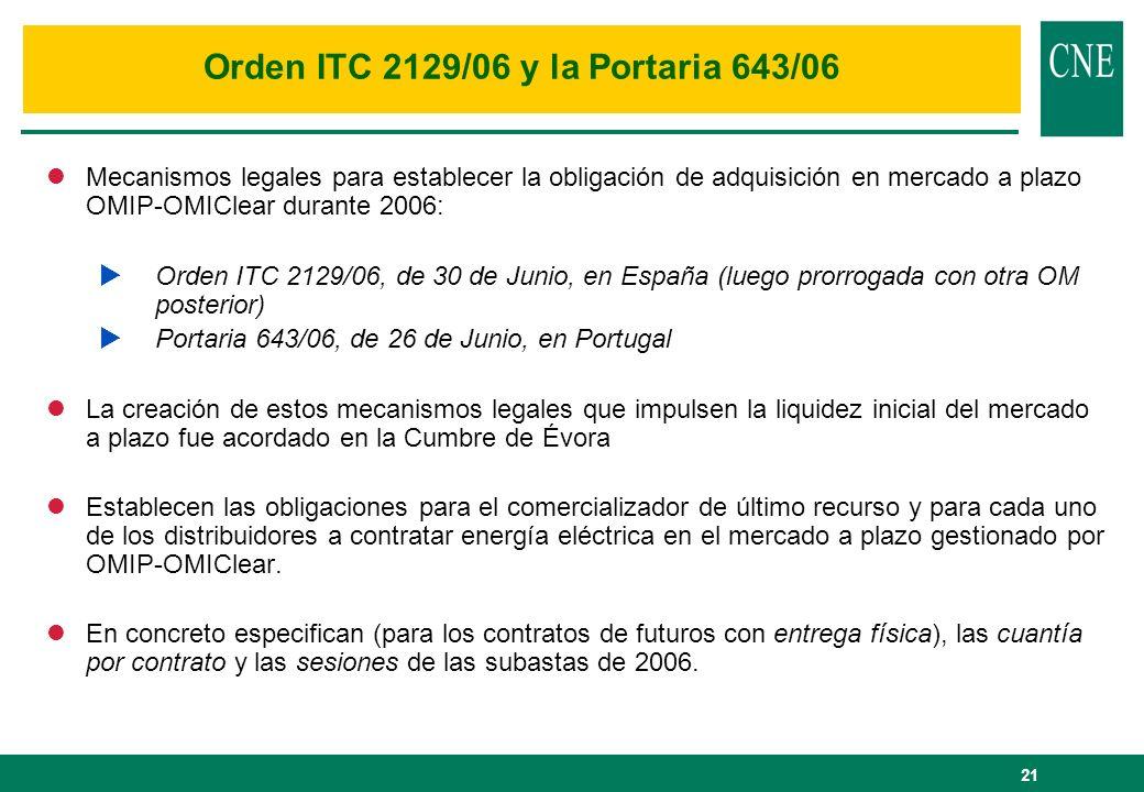 21 lMecanismos legales para establecer la obligación de adquisición en mercado a plazo OMIP-OMIClear durante 2006: Orden ITC 2129/06, de 30 de Junio,