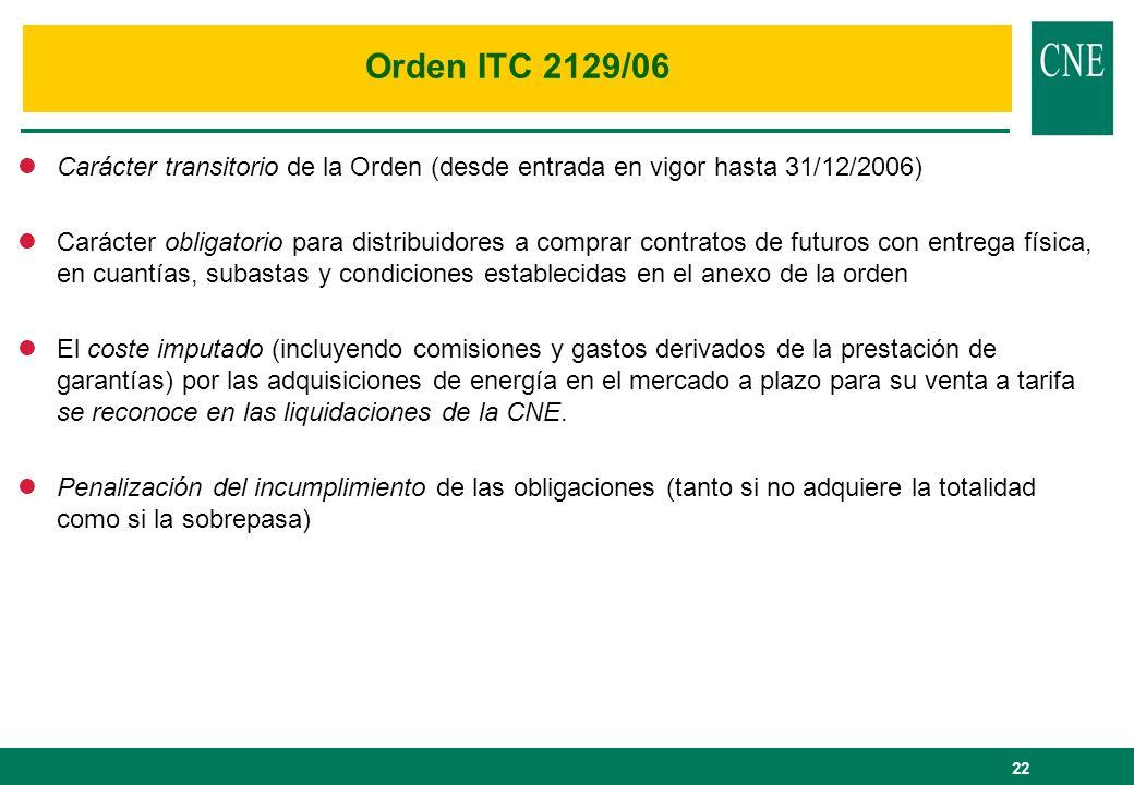 22 lCarácter transitorio de la Orden (desde entrada en vigor hasta 31/12/2006) lCarácter obligatorio para distribuidores a comprar contratos de futuro