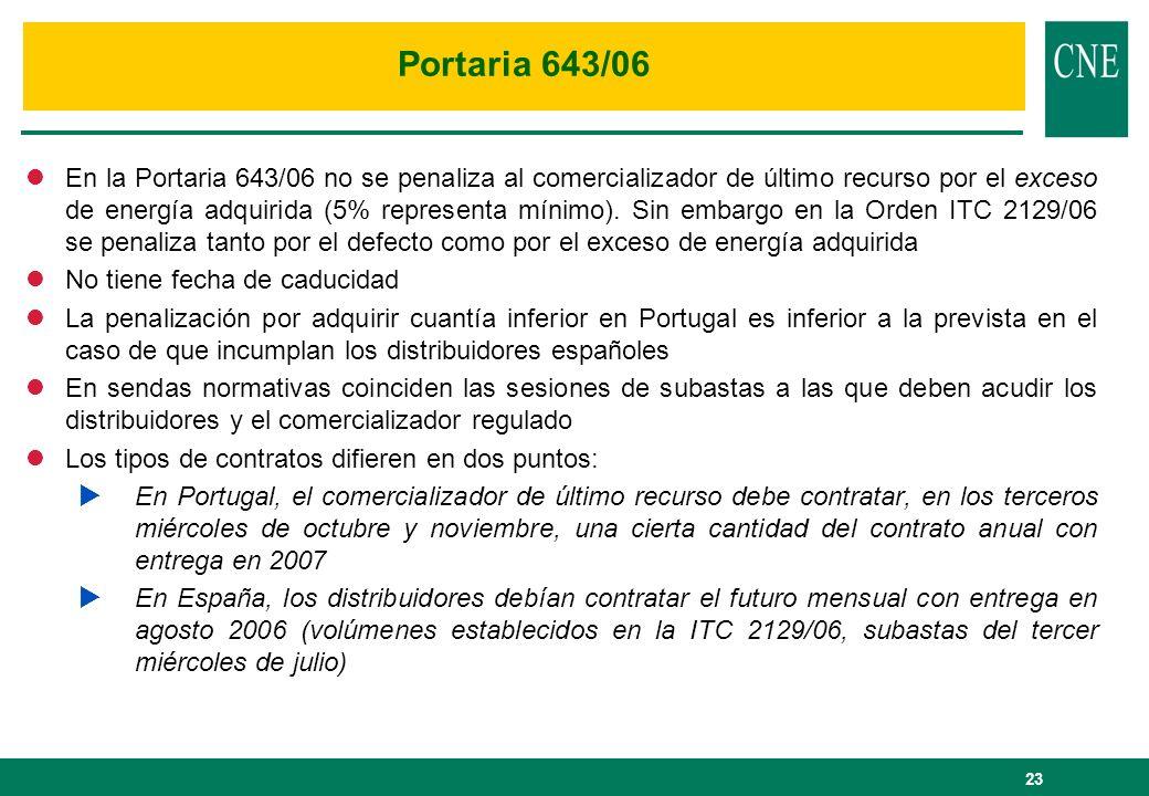 23 lEn la Portaria 643/06 no se penaliza al comercializador de último recurso por el exceso de energía adquirida (5% representa mínimo). Sin embargo e