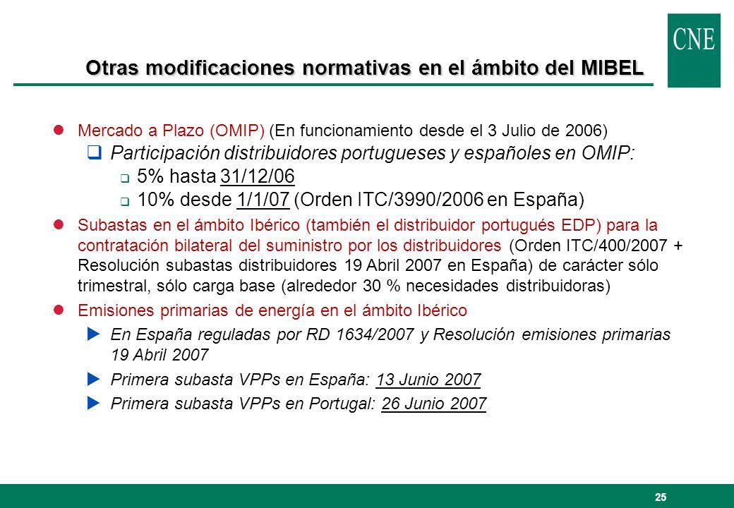 25 lMercado a Plazo (OMIP) (En funcionamiento desde el 3 Julio de 2006) qParticipación distribuidores portugueses y españoles en OMIP: q 5% hasta 31/1