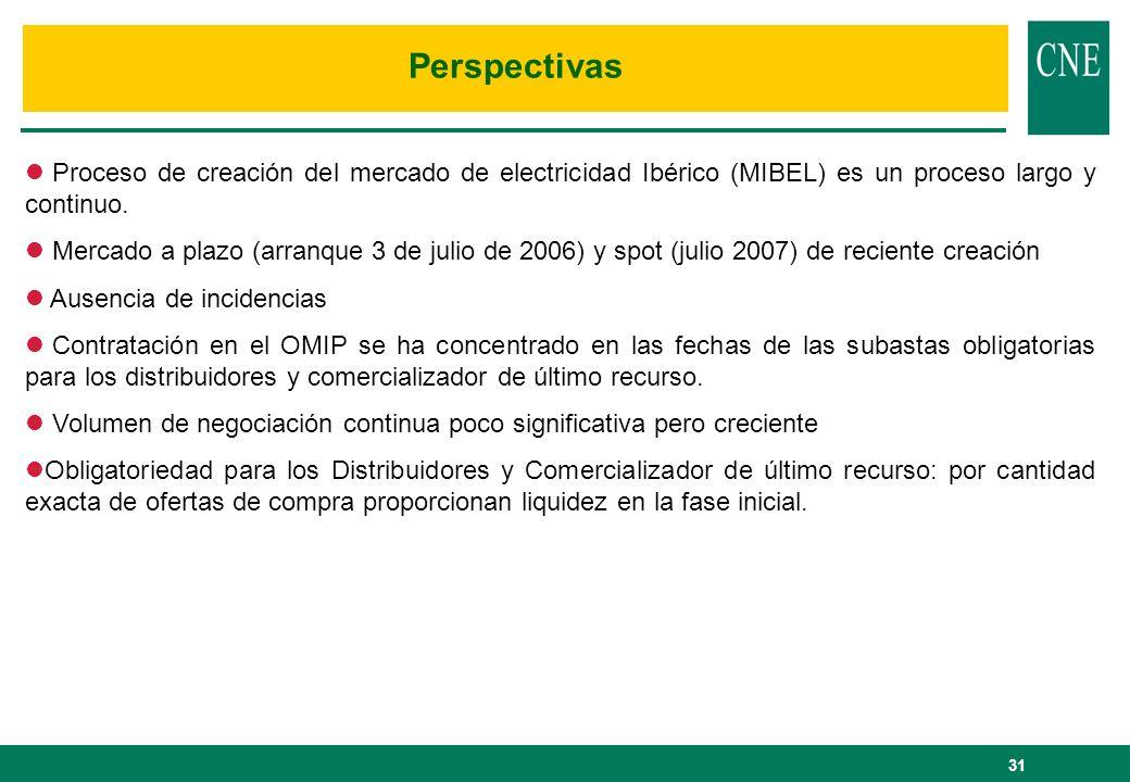 31 Perspectivas l Proceso de creación del mercado de electricidad Ibérico (MIBEL) es un proceso largo y continuo. l Mercado a plazo (arranque 3 de jul