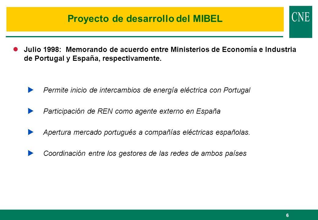 6 lJulio 1998: Memorando de acuerdo entre Ministerios de Economía e Industria de Portugal y España, respectivamente. Permite inicio de intercambios de