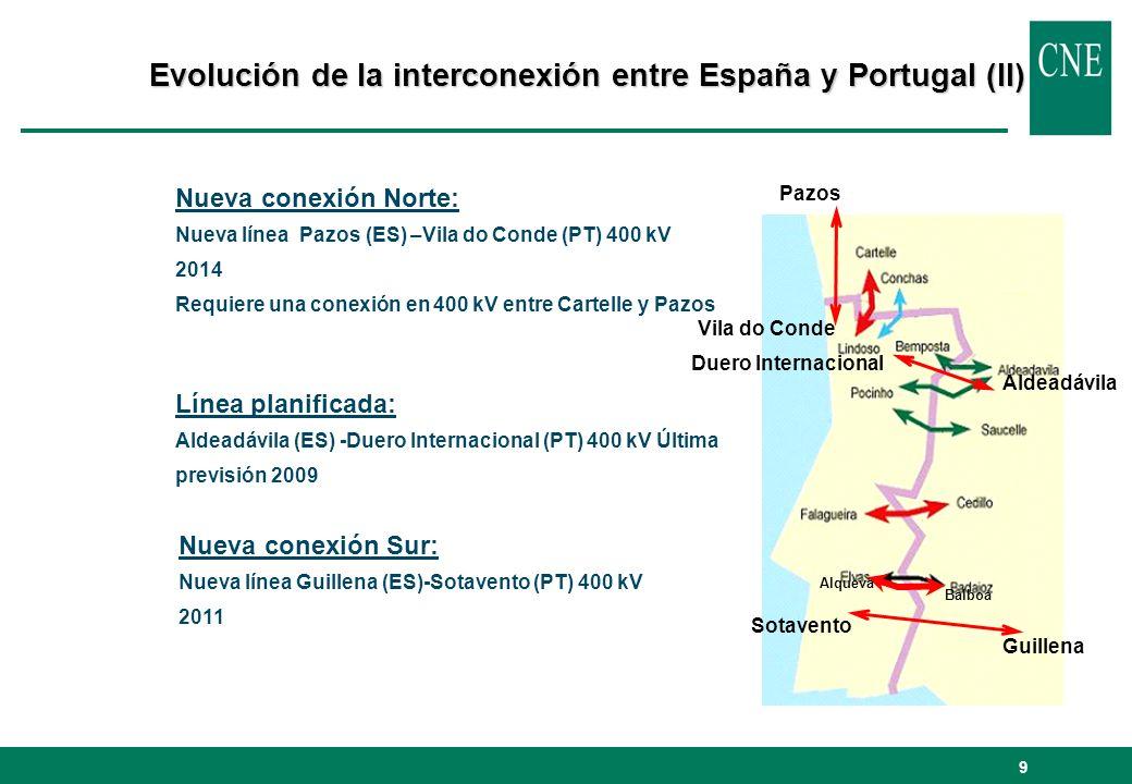 9 Nueva conexión Norte: Nueva línea Pazos (ES) –Vila do Conde (PT) 400 kV 2014 Requiere una conexión en 400 kV entre Cartelle y Pazos Evolución de la