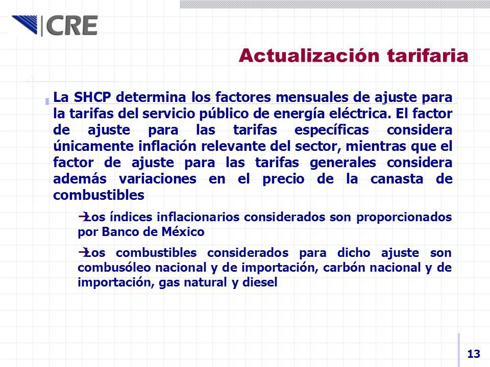 Actualización tarifaria La SHCP determina los factores mensuales de ajuste para la tarifas del servicio público de energía eléctrica. El factor de aju