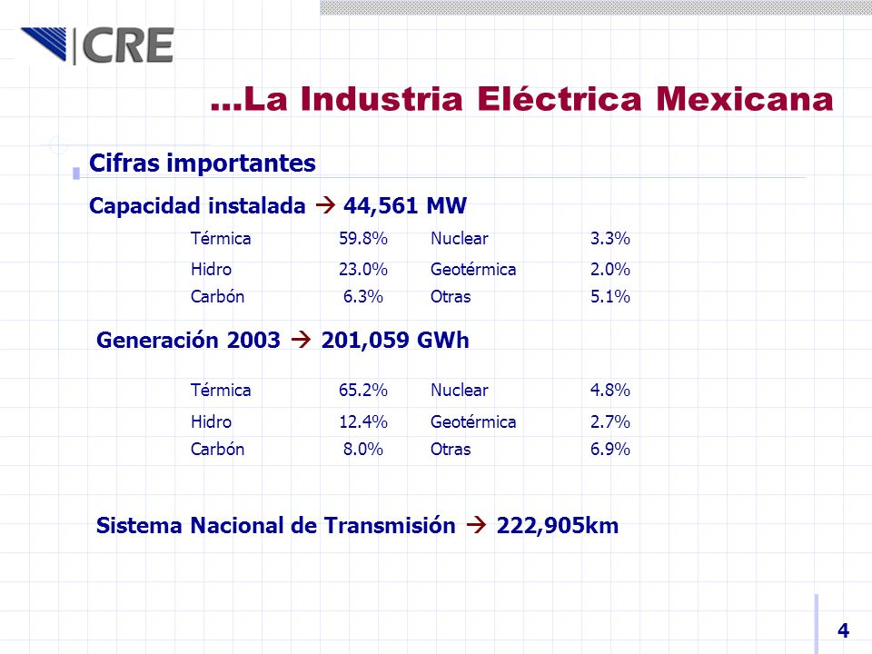 …La Industria Eléctrica Mexicana Cifras importantes 4 Capacidad instalada 44,561 MW Térmica59.8%Nuclear3.3% Hidro23.0%Geotérmica2.0% Carbón6.3%Otras5.
