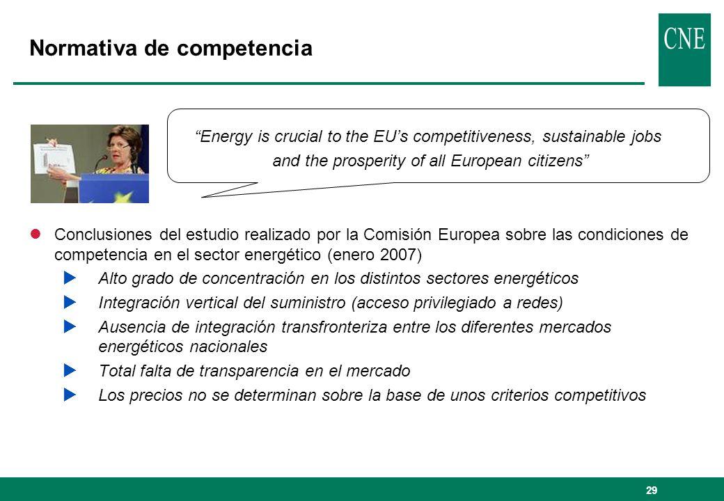 29 Normativa de competencia lConclusiones del estudio realizado por la Comisión Europea sobre las condiciones de competencia en el sector energético (