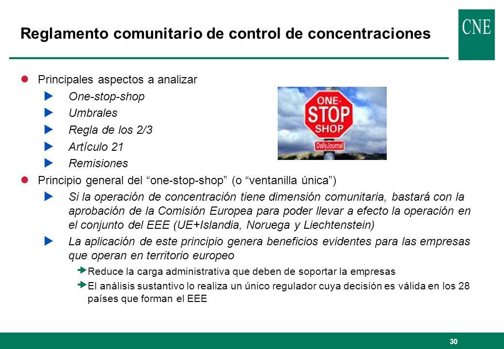 30 Reglamento comunitario de control de concentraciones lPrincipales aspectos a analizar One-stop-shop Umbrales Regla de los 2/3 Artículo 21 Remisione