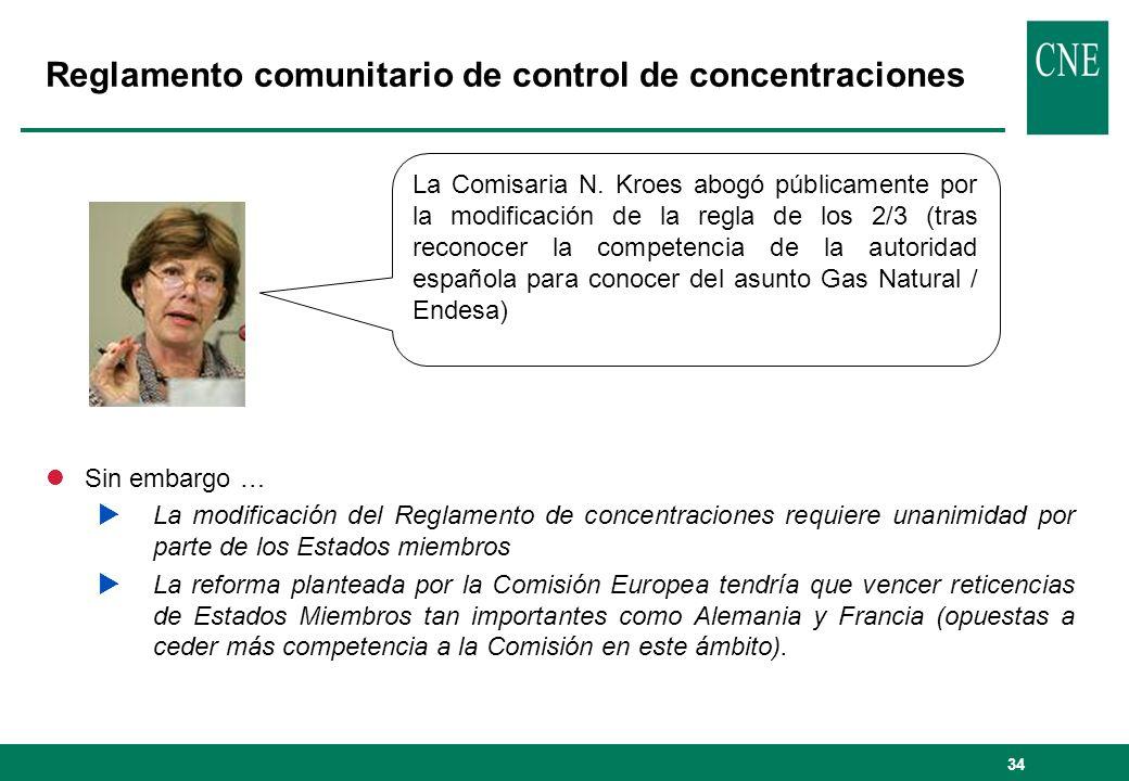 34 Reglamento comunitario de control de concentraciones lSin embargo … La modificación del Reglamento de concentraciones requiere unanimidad por parte