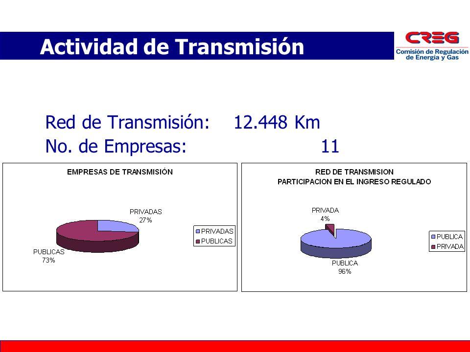 Red de Transmisión:12.448 Km No. de Empresas: 11 Actividad de Transmisión