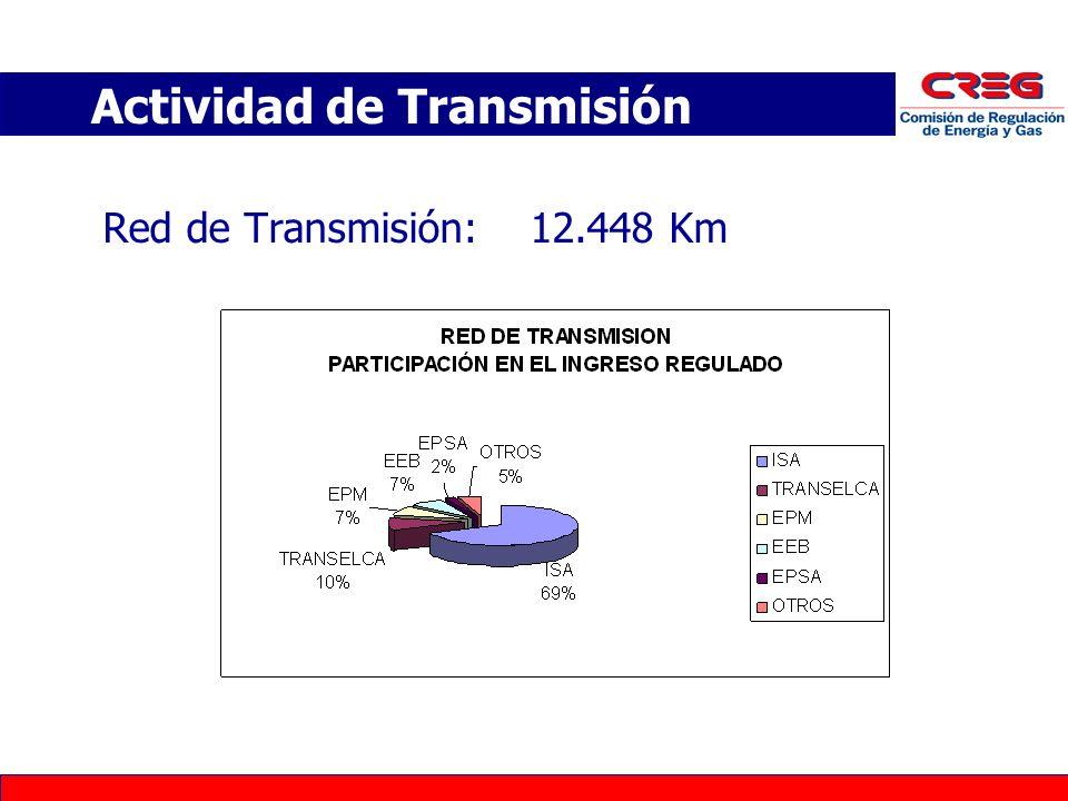 Red de Transmisión:12.448 Km Actividad de Transmisión