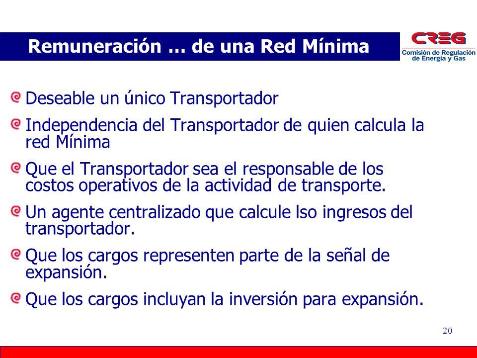 20 Deseable un único Transportador Independencia del Transportador de quien calcula la red Mínima Que el Transportador sea el responsable de los costos operativos de la actividad de transporte.