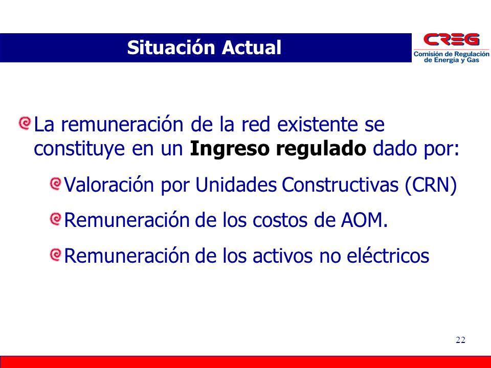 22 La remuneración de la red existente se constituye en un Ingreso regulado dado por: Valoración por Unidades Constructivas (CRN) Remuneración de los costos de AOM.
