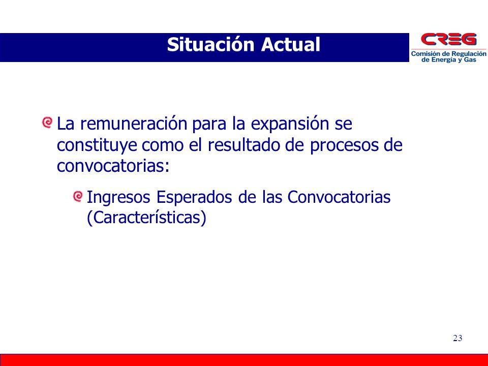 23 Situación Actual La remuneración para la expansión se constituye como el resultado de procesos de convocatorias: Ingresos Esperados de las Convocatorias (Características)
