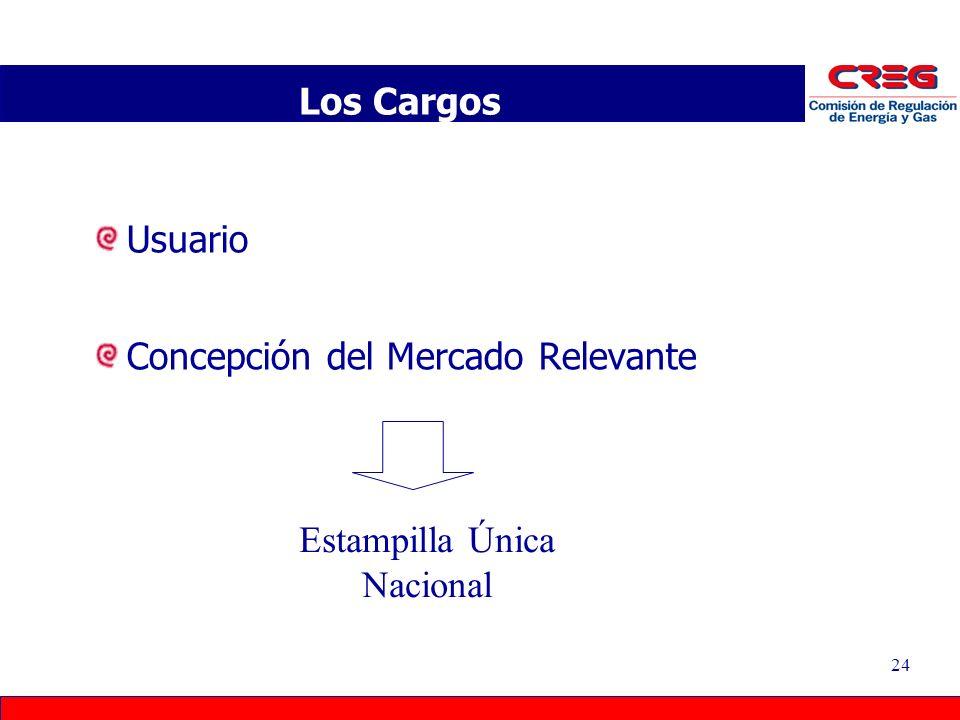 24 Usuario Concepción del Mercado Relevante Los Cargos Estampilla Única Nacional