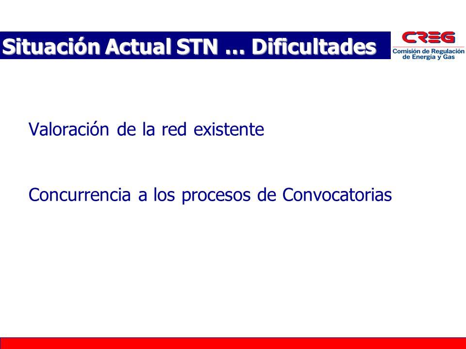 Situación Actual STN … Dificultades Valoración de la red existente Concurrencia a los procesos de Convocatorias