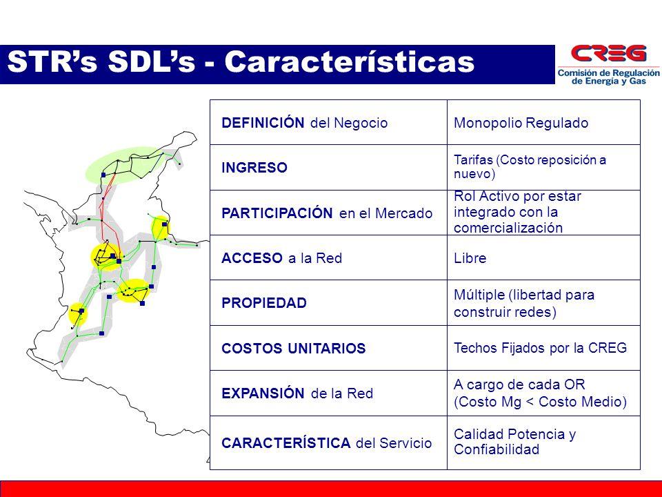 STRs SDLs - Características INGRESO Tarifas (Costo reposición a nuevo) ACCESO a la RedLibre PROPIEDAD COSTOS UNITARIOS Techos Fijados por la CREG DEFINICIÓN del NegocioMonopolio Regulado PARTICIPACIÓN en el Mercado Rol Activo por estar integrado con la comercialización EXPANSIÓN de la Red A cargo de cada OR (Costo Mg < Costo Medio) CARACTERÍSTICA del Servicio Calidad Potencia y Confiabilidad Múltiple (libertad para construir redes)