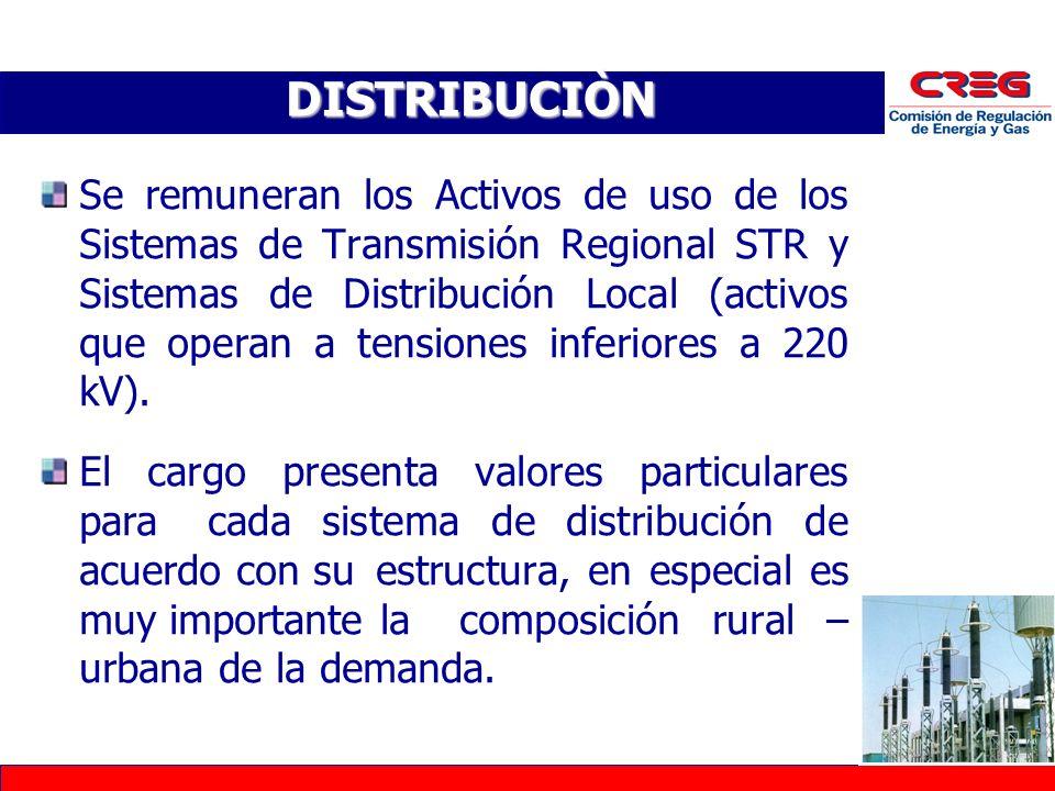 DISTRIBUCIÒN Se remuneran los Activos de uso de los Sistemas de Transmisión Regional STR y Sistemas de Distribución Local (activos que operan a tensio