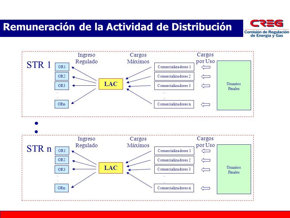 OR1 OR2 OR3 ORn Comercializadores 1 Comercializadores 2 Comercializadores 3 Comercializadores n........ LAC STR 1 Ingreso Regulado Usuarios Finales Ca