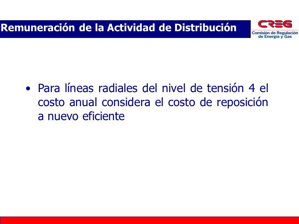 Para líneas radiales del nivel de tensión 4 el costo anual considera el costo de reposición a nuevo eficiente Remuneración de la Actividad de Distribu