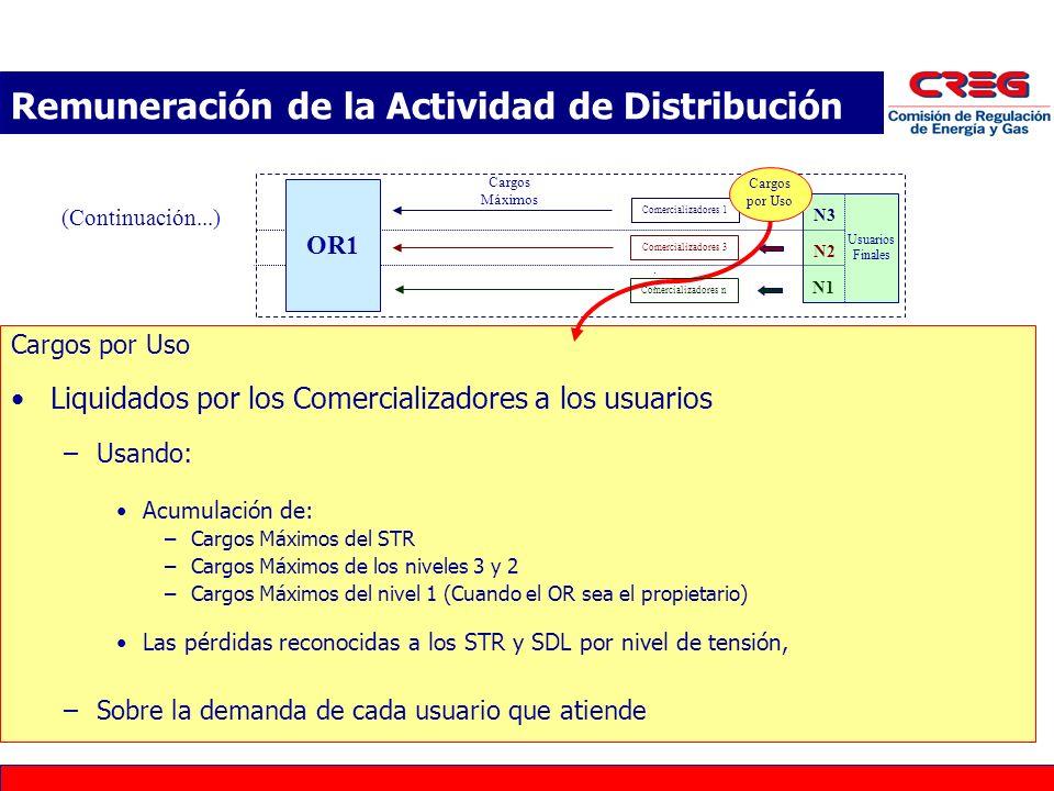 Cargos por Uso Liquidados por los Comercializadores a los usuarios –Usando: Acumulación de: –Cargos Máximos del STR –Cargos Máximos de los niveles 3 y