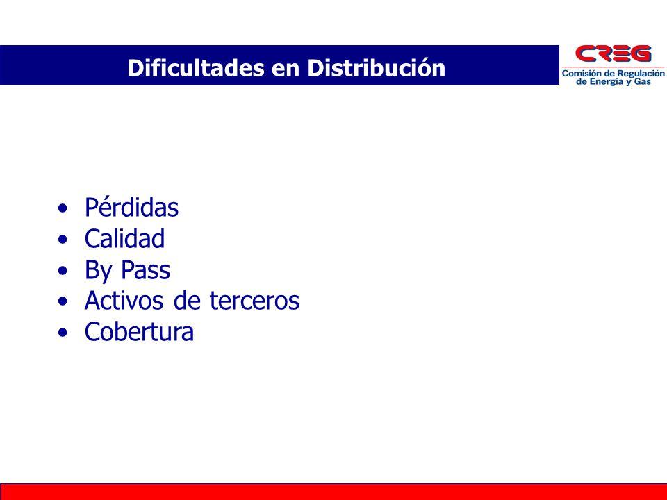 Pérdidas Calidad By Pass Activos de terceros Cobertura Dificultades en Distribución