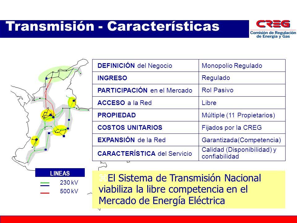 Transmisión - Características zEl Sistema de Transmisión Nacional viabiliza la libre competencia en el Mercado de Energía Eléctrica INGRESO Regulado ACCESO a la RedLibre PROPIEDAD COSTOS UNITARIOSFijados por la CREG DEFINICIÓN del NegocioMonopolio Regulado PARTICIPACIÓN en el Mercado Rol Pasivo LINEAS 230 kV 500 kV 230 kV 500 kV EXPANSIÓN de la RedGarantizada(Competencia) CARACTERÍSTICA del Servicio Calidad (Disponibilidad) y confiabilidad Múltiple (11 Propietarios)