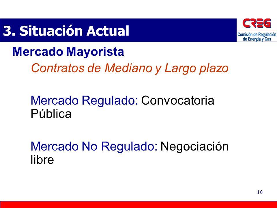 9 3. Situación Actual Tópicos estudiados: Mercado Mayorista Diferencias entre los mercados de contratos entre regulados y no regulados. Contratación d