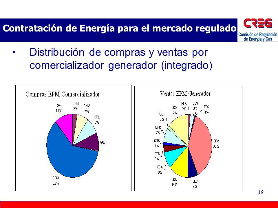 18 Contratación de Energía para el mercado regulado Distribución de compras y ventas por comercializador generador (integrado)