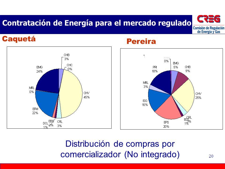 19 Contratación de Energía para el mercado regulado Distribución de compras y ventas por comercializador generador (integrado)