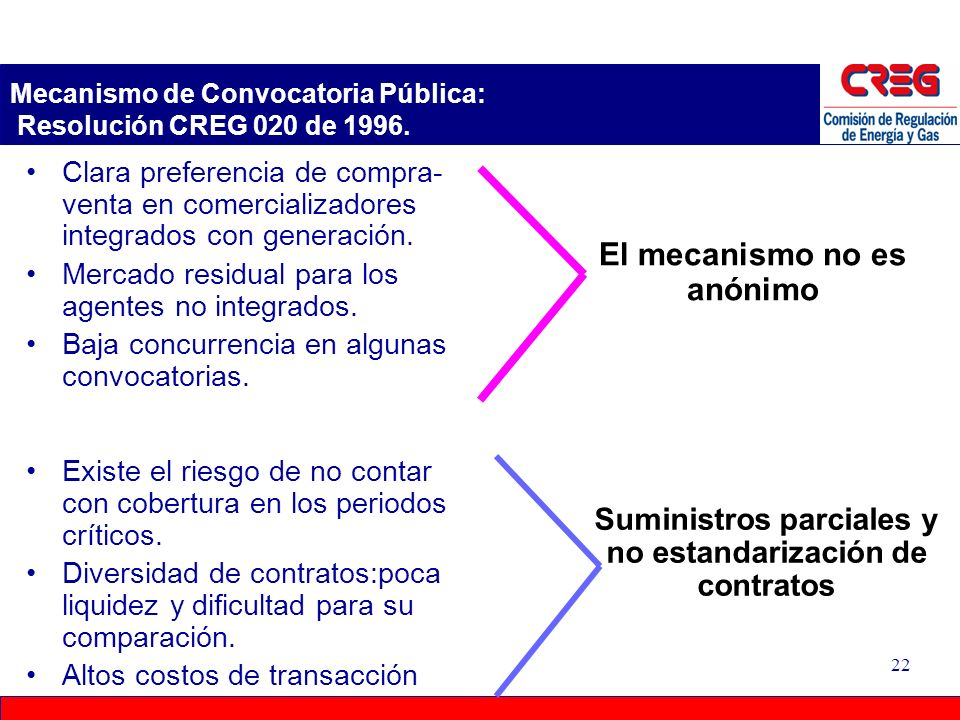 21 Contratación de Energía para el mercado regulado Chivor Corelca Distribución de ventas por generador (No integrado)