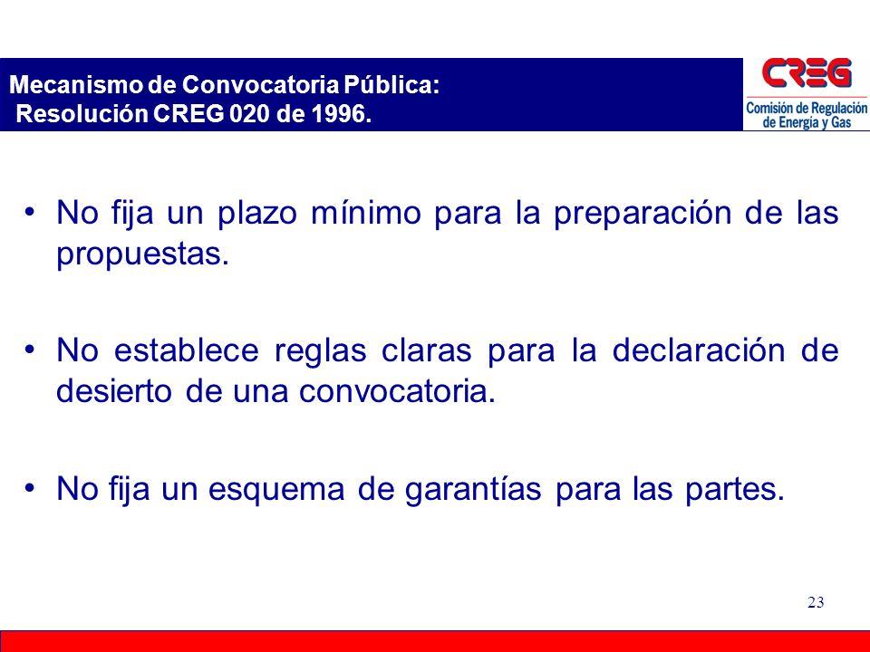 22 Mecanismo de Convocatoria Pública: Resolución CREG 020 de 1996. Clara preferencia de compra- venta en comercializadores integrados con generación.