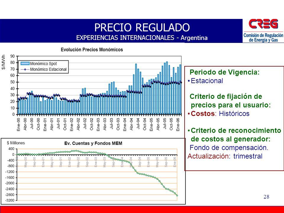 27 PRECIO REGULADO EXPERIENCIAS INTERNACIONALES - PERU Periodo de Vigencia: Semestral (En el 2004 pasó a anual) Criterio de fijación de precios para e