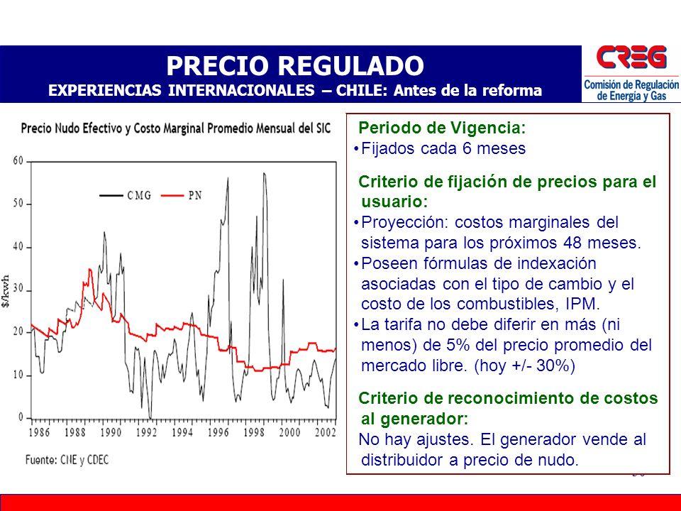 29 PRECIO REGULADO EXPERIENCIAS INTERNACIONALES - Ecuador Período de vigencia Revisión anual. Criterio de Fijación de precios para el usuario Costos p