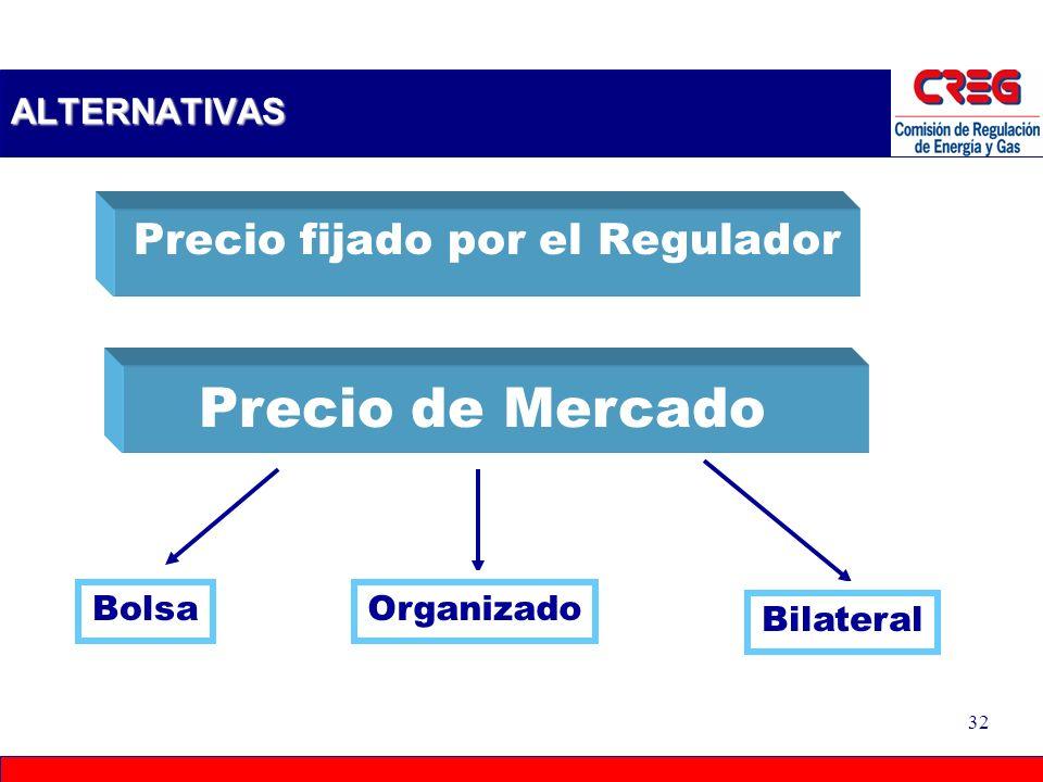 31 CONTENIDO 1.Antecedentes y principios regulatorios. 2.Análisis de la situación Actual. 3.Experiencias Internacionales. 4.Alternativas. 5.Mercado Or