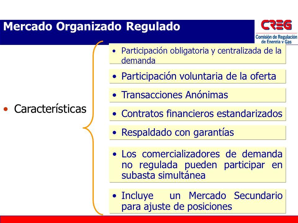 38 CONTENIDO 1.Antecedentes y principios regulatorios. 2.Análisis de la situación Actual. 3.Experiencias Internacionales. 4.Alternativas. 5.Mercado Or