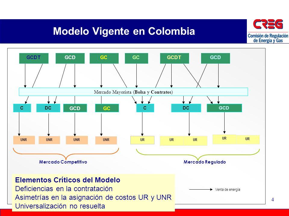 3 CONTENIDO 1.Antecedentes y principios regulatorios. 2.Análisis de la situación Actual. 3.Experiencias Internacionales. 4.Alternativas. 5.Mercado Org
