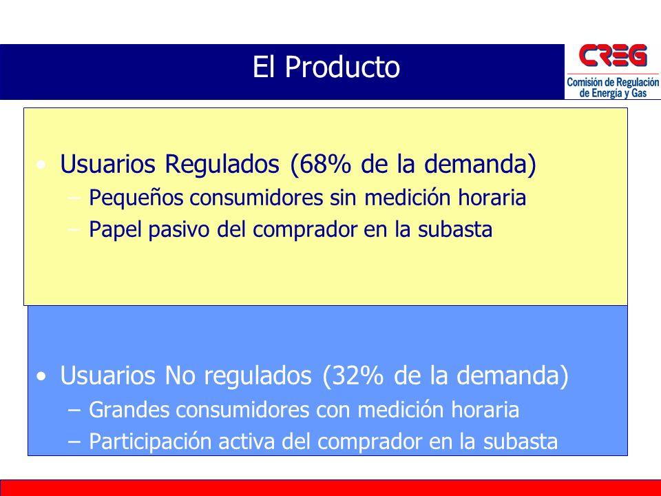 Mercado Organizado Regulado Características Participación obligatoria y centralizada de la demanda Participación voluntaria de la oferta Transacciones