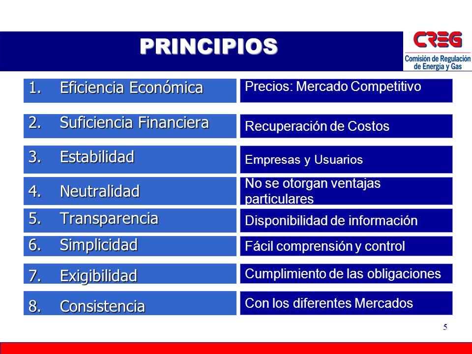 4 Modelo Vigente en Colombia Mercado Competitivo Mercado Regulado Venta de energía UR GCDT C UNR GCDGC DC GCD UNR GCGCDTGCD C UR GC UNR DC UR GCD Merc